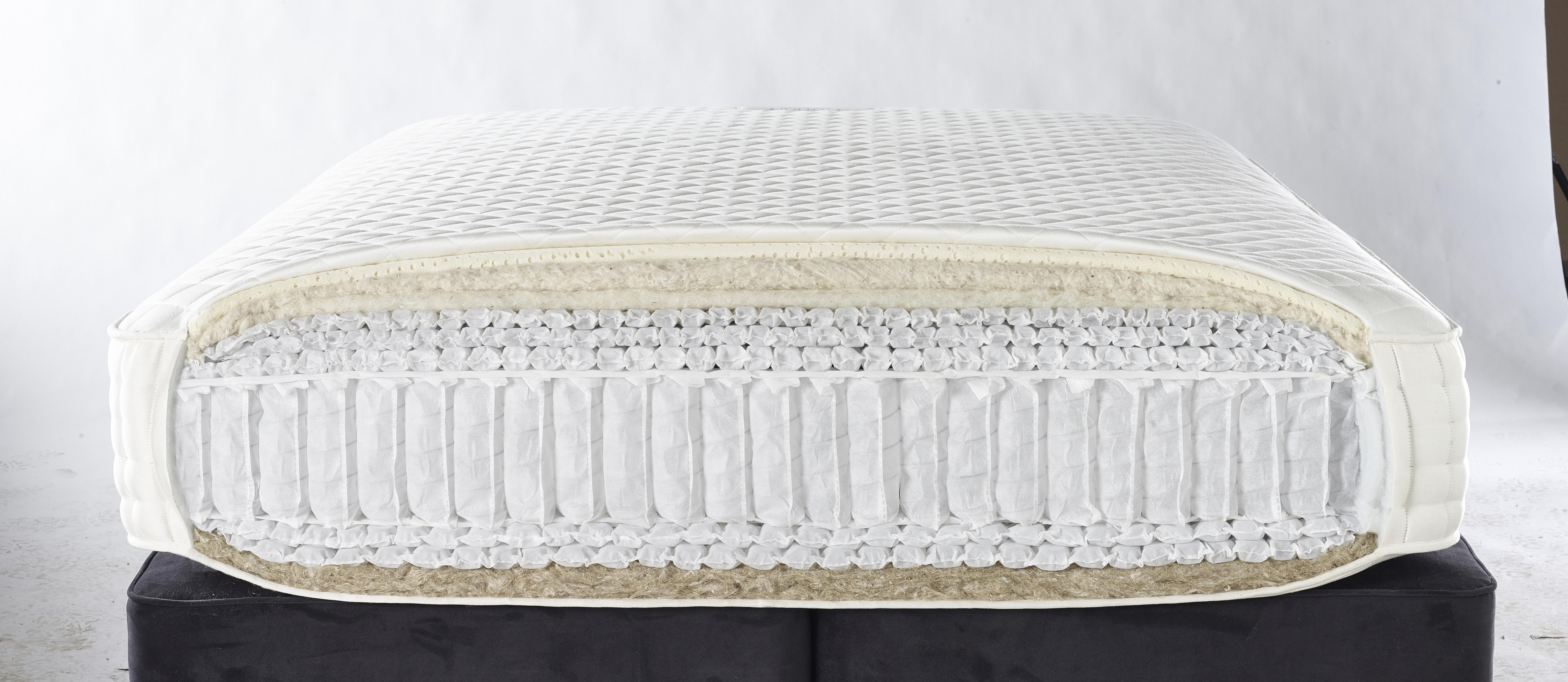 Zenith mattress